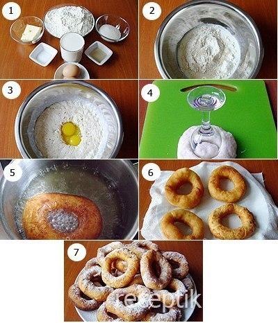 Приготовление еды пошаговый приготовление